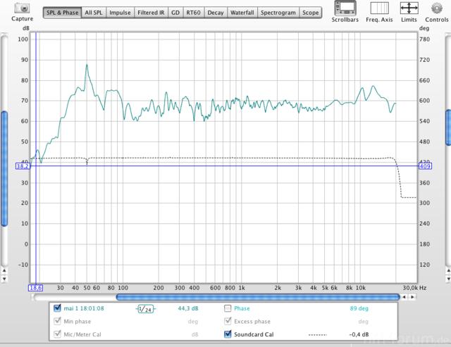 Alpegina 300 Hz Getrennt