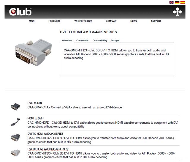 Club3D DVI HDMI Adaptor 3k,4k,5k Series
