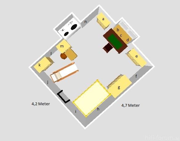 5 1 boxen aufstellen nur wie zimmerskizze im anhang allgemeines hifi forum. Black Bedroom Furniture Sets. Home Design Ideas