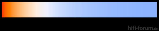 550px Color Temperature SRGB Svg