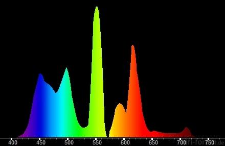 EX505%20Spectral%20Scan%20w