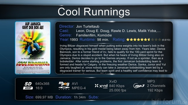 Cool Runnings Avi Sheet