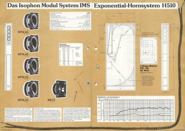 Isophon