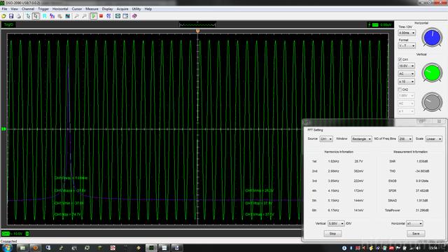 Skytec Pro 600 Endstufe - An 8R Speaker Mit Sehr Lautem 1000 Hz Sinus