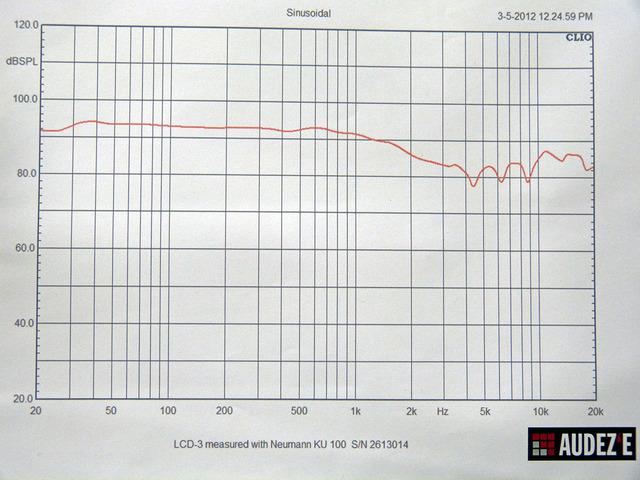 Audeze LCD-3