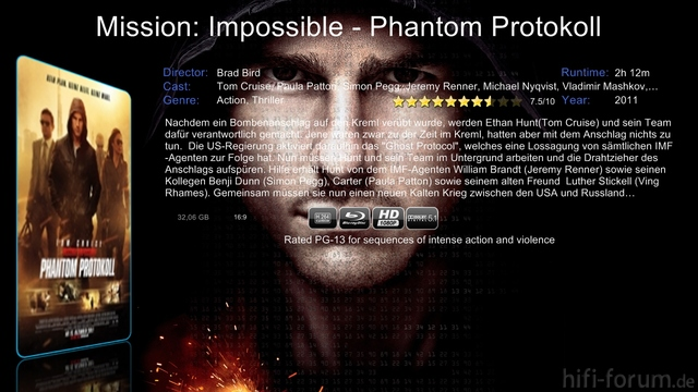 Mission Impossible   Phantom Protokol5l Sheet
