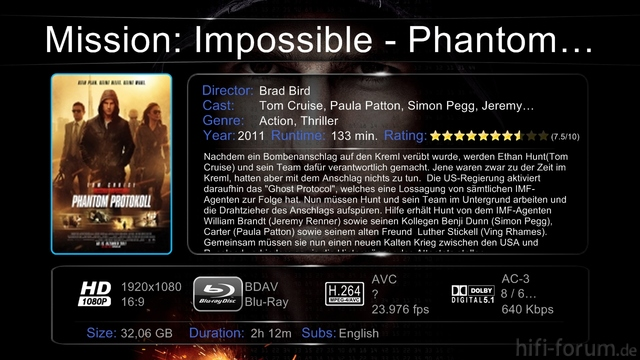 Mission Impossible   Phantom Protokoll2 Sheet