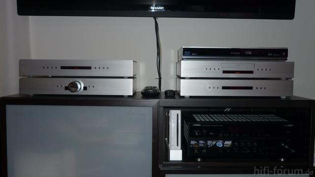 Geräte Im Profil
