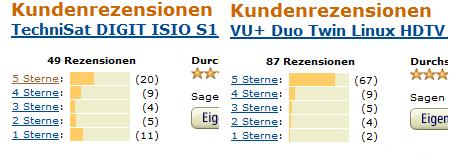 ISIO S1 Vs Vu+ Duo