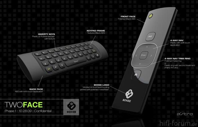 Boxee Remote