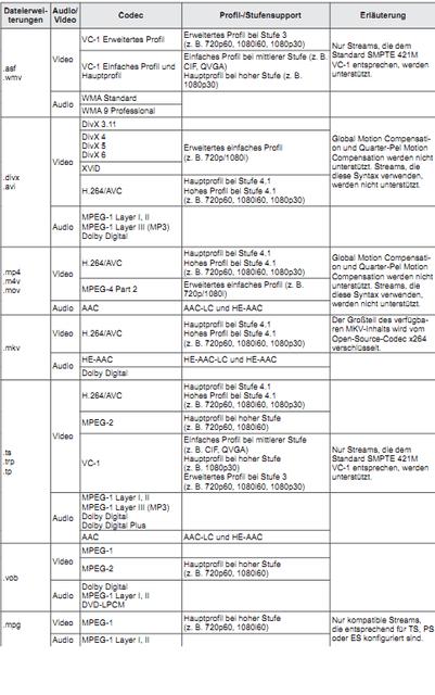 Auszug Handbuch LW4500 Serie