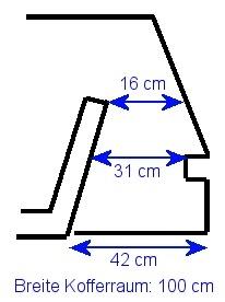 Kofferraummaße Citroen C1