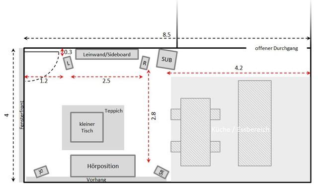 Wohnzimmer grundriss lautsprecher stereo hifi forum - Grundriss wohnzimmer ...