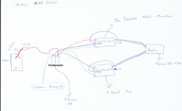 Plan_Anlage