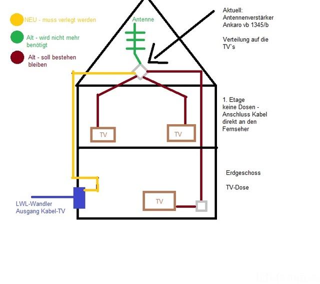 Skizze Hausverkabelung