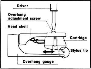 Technics Überhanglehre