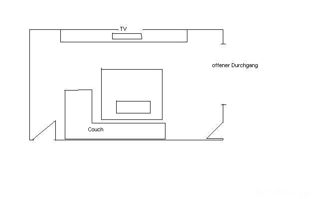 Raumskizze Wohnzimmer