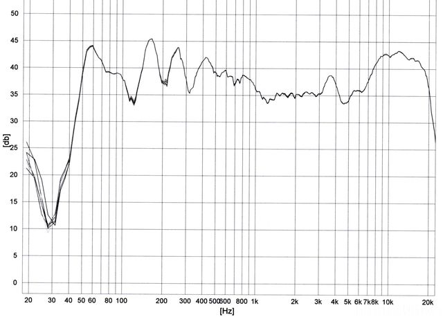 FrequenzgGesBlatt1 OhneText