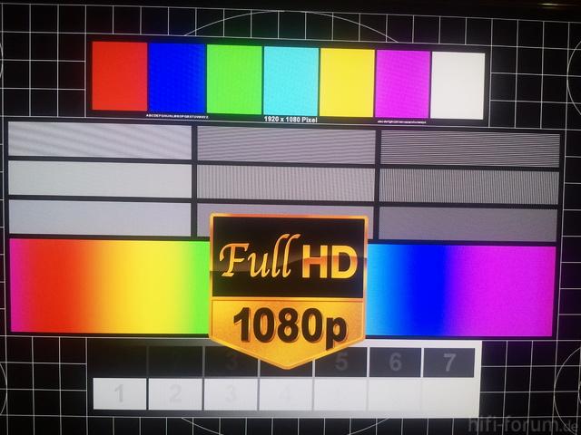 Full HD 2D