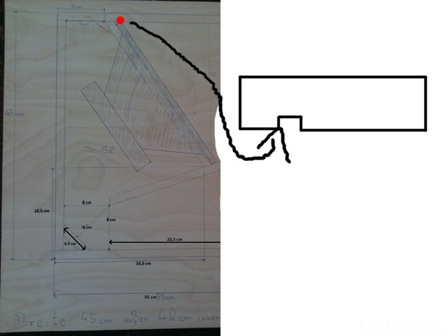 Bph Plan 212012
