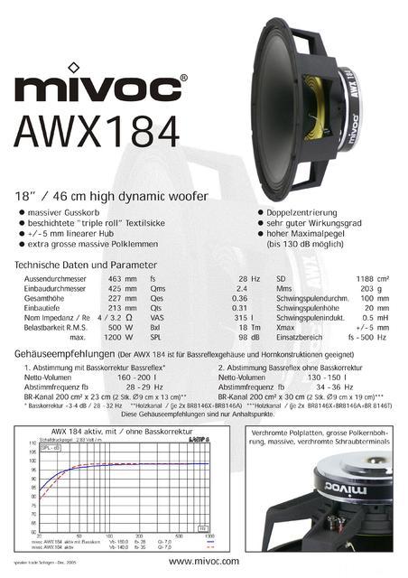 Awx184 01