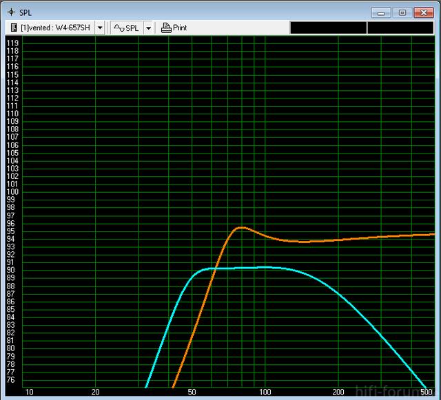 Ceral 4.6 Simulation