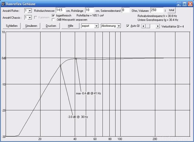 Br Simulation Des Emphasers EX15T2 (2)