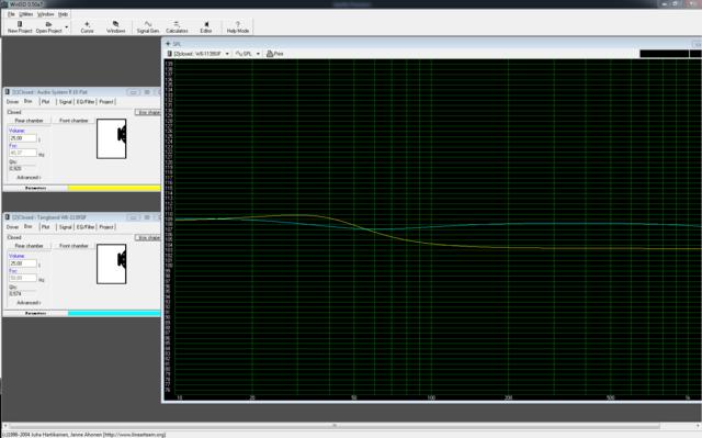Tangband Audiosystem