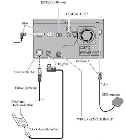 Ungewöhnlich Pionier Avic D3 Kabelbaum Diagramm Ideen - Elektrische ...