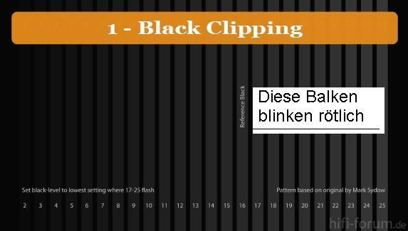 Black Clipping