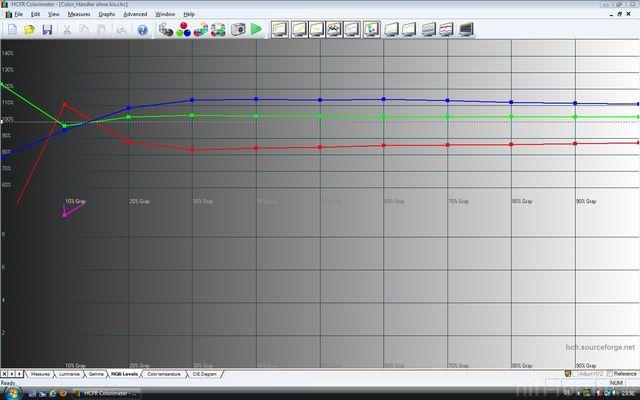 Mein HW30 Kalibrierung Nachgemessen 4