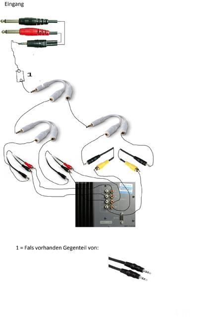 Kabel Wirrwarr
