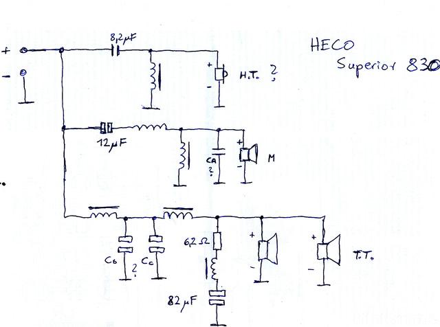 Heco Superior 830
