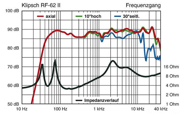 Klipsch-RF-62-II-r960x600-C-4328d2e9-71276325