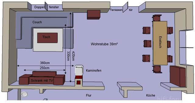 LS Wohnstube Forum