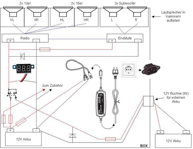 Radio mit Batterie und Netzteil, Elektronik - HIFI-FORUM