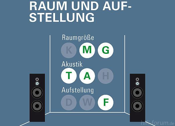 GLE 490.2 Info Audio.de