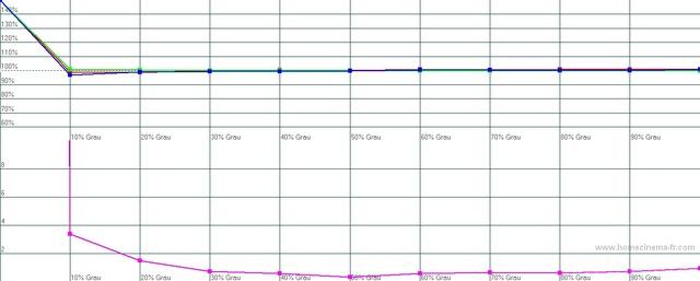 RGB Farbraum erweitert
