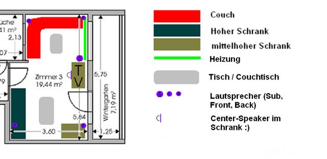 Wohnzimmer Grundriss Vorschlag