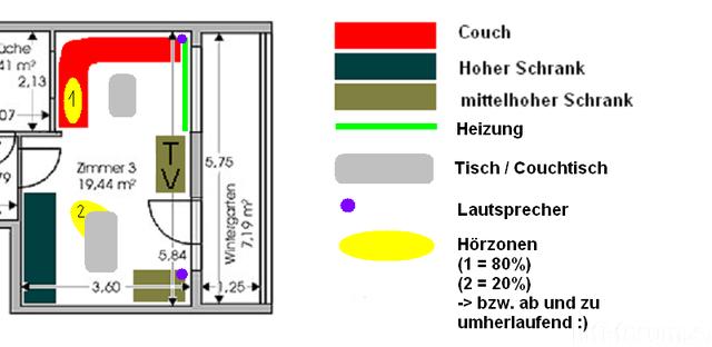 Wohnzimmer Grundrissvorschlagstereo 206067