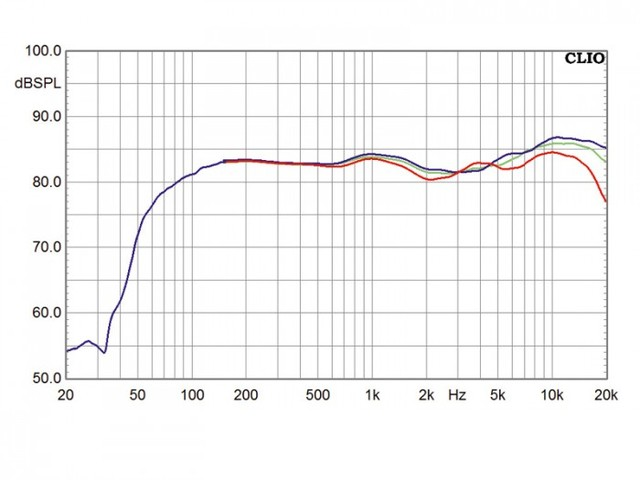Denon SC F109 Frequenz