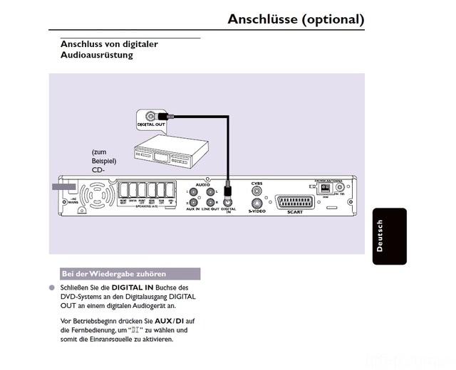 Anleitungsseite Zu Audioanschlüssen