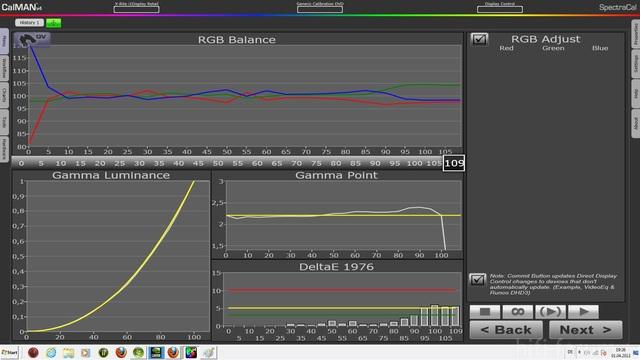 01 04 Kalibrierung2DVDnach RGB Einstellung Und Gamma 2,0