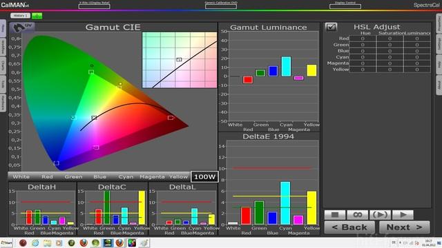 01 04 Kalibrierung3DVDnach RGB Einstellung Und Gamma 2,0