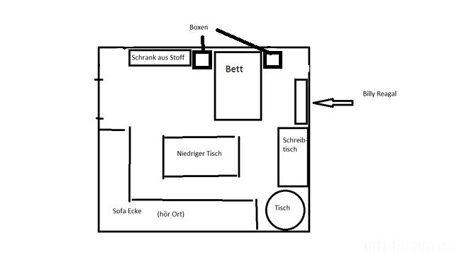 Neuer Zimmeraufbau