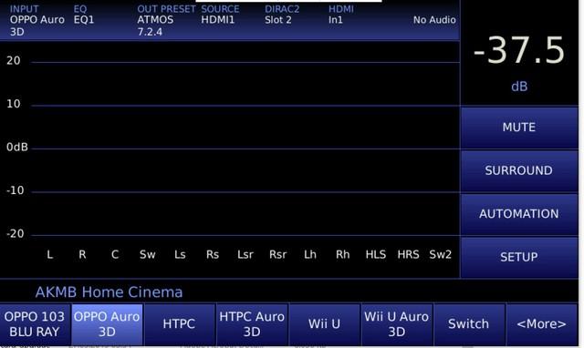 Datasat Main Display