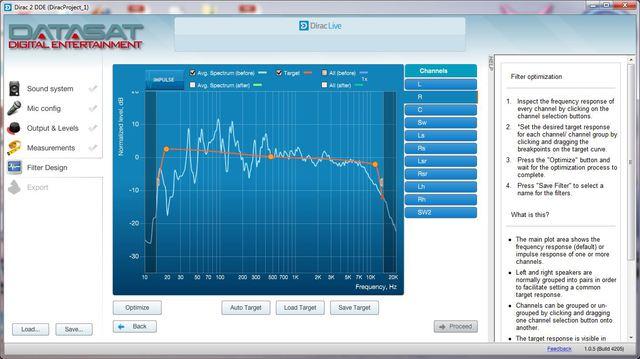 Dirac Messungen mit Datasat RS20i