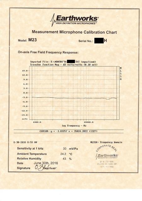 M23 Messprotokoll