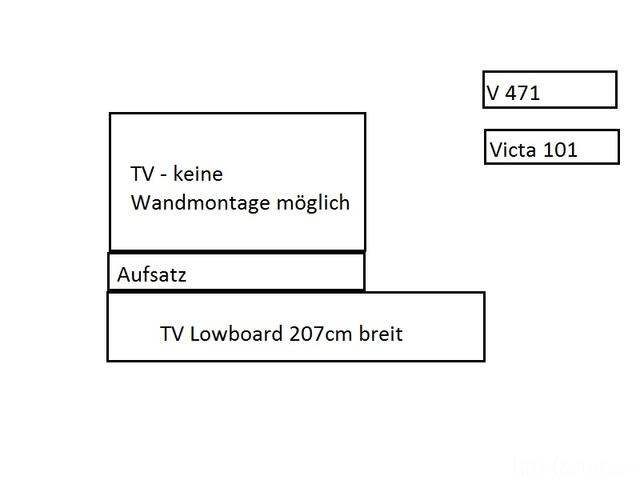 Problem TV + Hifi