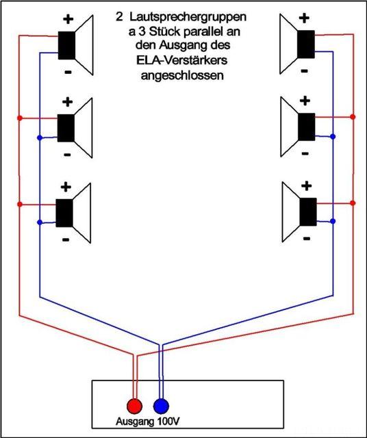 ELA Anschluss 1